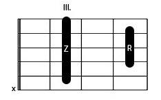 C-Dur im 3.Bund als Barré