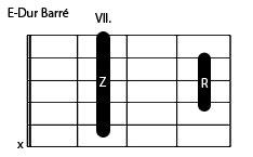 E-Dur im 7. Bund als Barré-Griff
