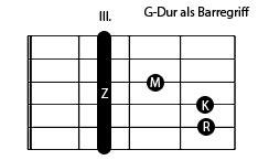 G-Dur als Barré