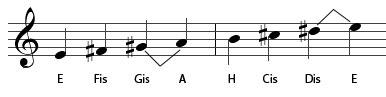 4 - Muziciranje - Page 25 E-dur-tonleiter-2