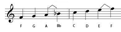 F-Dur Tonleiter