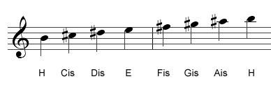 4 - Muziciranje - Page 25 H-dur-tonleiter