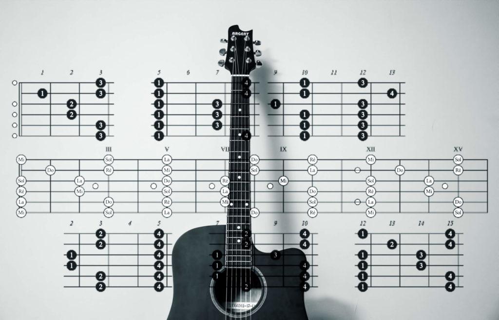 Akkorde für Gitarre